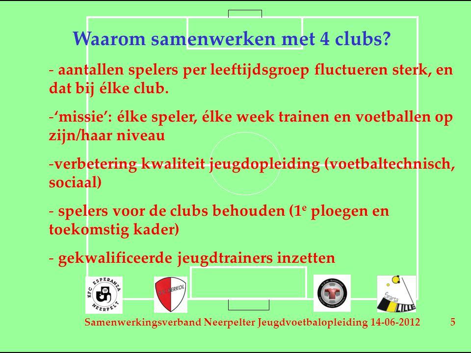 Samenwerkingsverband Neerpelter Jeugdvoetbalopleiding 14-06-2012 5 Waarom samenwerken met 4 clubs? - aantallen spelers per leeftijdsgroep fluctueren s