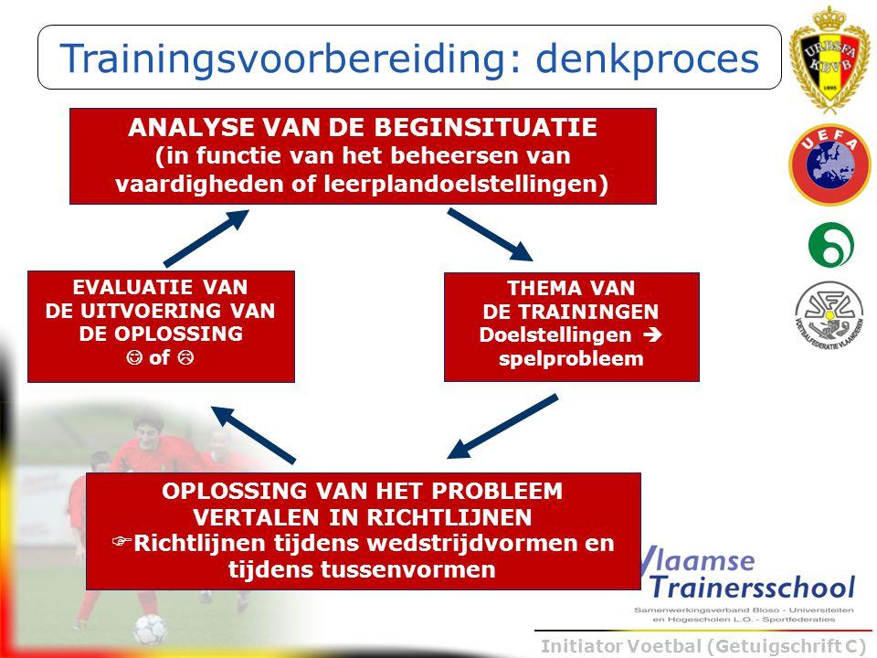 Initiator Voetbal (Getuigschrift C) ANALYSE VAN DE BEGINSITUATIE (in functie van het beheersen van vaardigheden of leerplandoelstellingen) OPLOSSING V