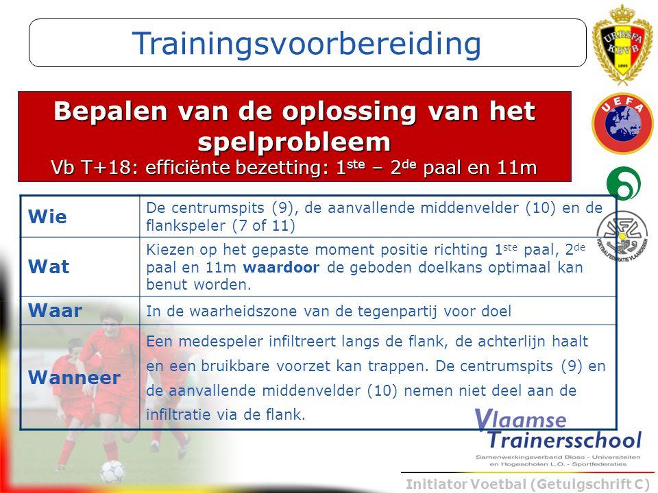 Initiator Voetbal (Getuigschrift C) Bepalen van de oplossing van het spelprobleem Vb T+18: efficiënte bezetting: 1 ste – 2 de paal en 11m Trainingsvoo