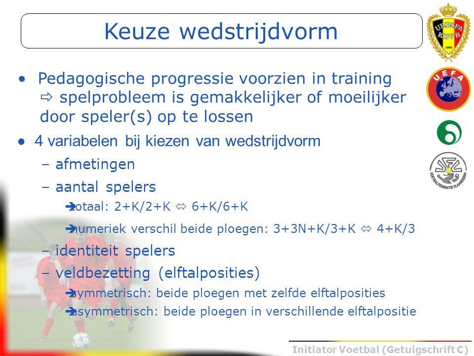 Initiator Voetbal (Getuigschrift C) Pedagogische progressie voorzien in training  spelprobleem is gemakkelijker of moeilijker door speler(s) op te lo