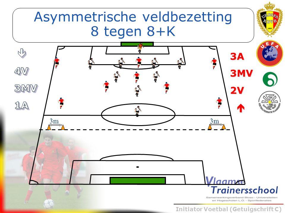 Initiator Voetbal (Getuigschrift C) 3A3MV2V  Asymmetrische veldbezetting 8 tegen 8+K 3m