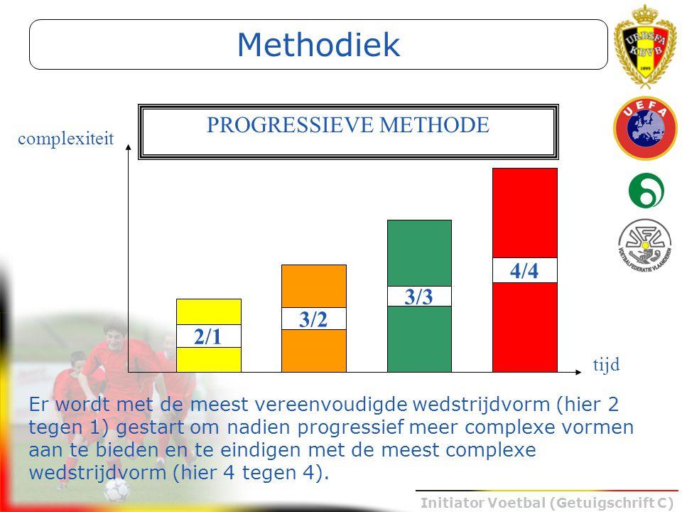 Initiator Voetbal (Getuigschrift C) PROGRESSIEVE METHODE tijd complexiteit 3/2 3/3 4/4 2/1 Methodiek Er wordt met de meest vereenvoudigde wedstrijdvor