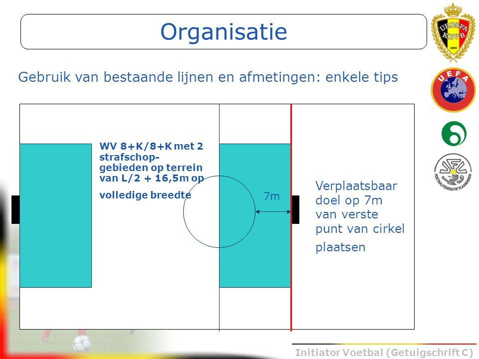Initiator Voetbal (Getuigschrift C) Gebruik van bestaande lijnen en afmetingen: enkele tips WV 8+K/8+K met 2 strafschop- gebieden op terrein van L/2 +