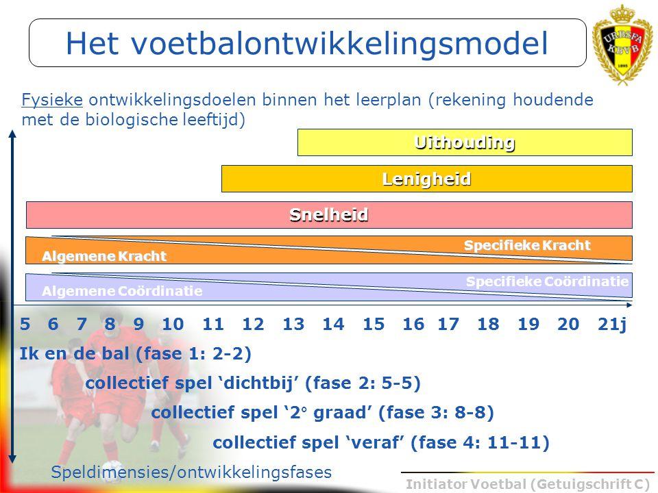 Initiator Voetbal (Getuigschrift C) 5 6 7 8 9 10 11 12 13 14 15 16 17 18 19 20 21j Ik en de bal (fase 1: 2-2) collectief spel 'dichtbij' (fase 2: 5-5)