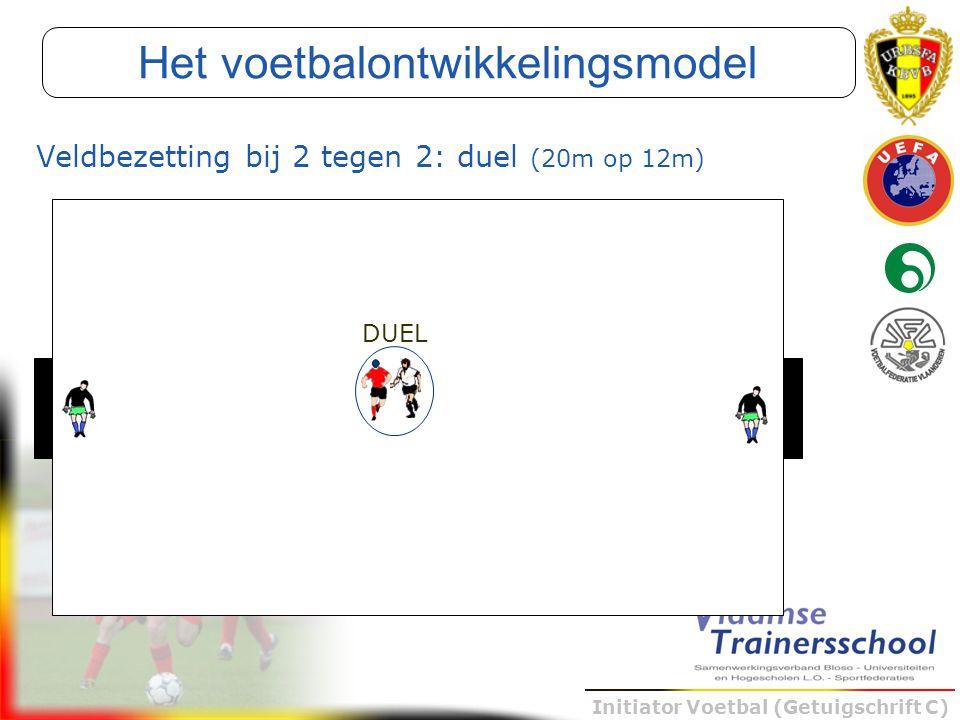Initiator Voetbal (Getuigschrift C) Veldbezetting bij 2 tegen 2: duel (20m op 12m) Het voetbalontwikkelingsmodel DUEL