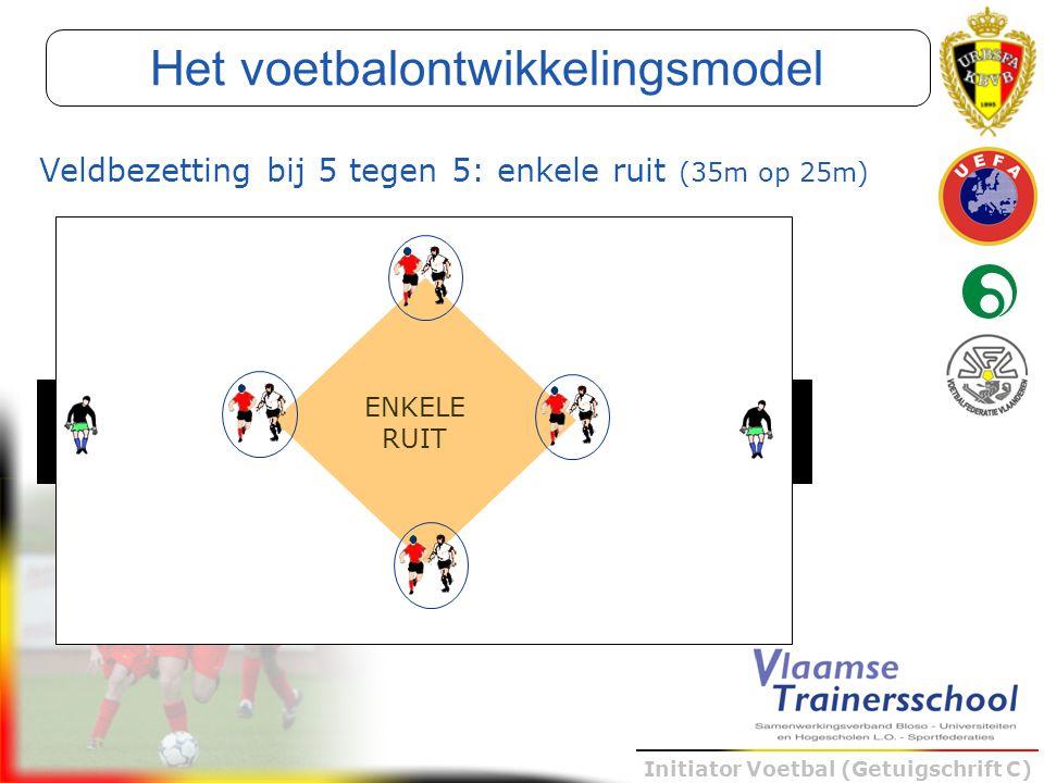 Initiator Voetbal (Getuigschrift C) Veldbezetting bij 5 tegen 5: enkele ruit (35m op 25m) Het voetbalontwikkelingsmodel ENKELE RUIT