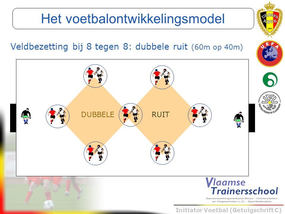 Initiator Voetbal (Getuigschrift C) Veldbezetting bij 8 tegen 8: dubbele ruit (60m op 40m) Het voetbalontwikkelingsmodel DUBBELERUIT