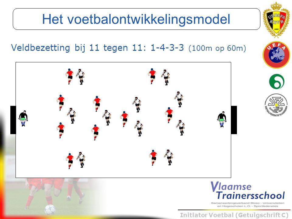 Initiator Voetbal (Getuigschrift C) Veldbezetting bij 11 tegen 11: 1-4-3-3 (100m op 60m) Het voetbalontwikkelingsmodel