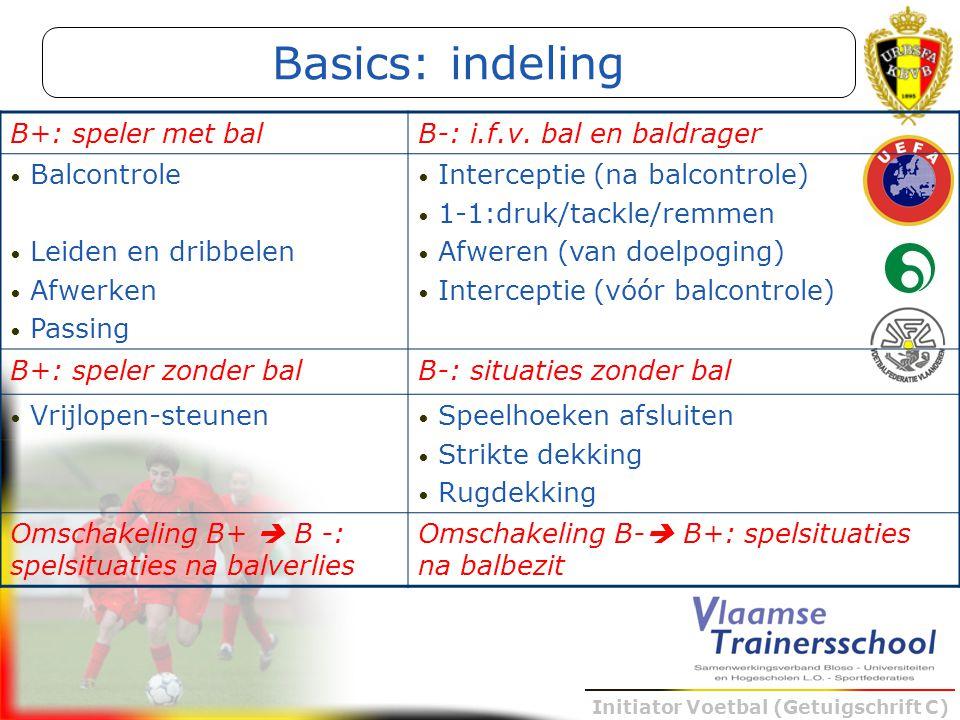 Initiator Voetbal (Getuigschrift C) B+: speler met balB-: i.f.v. bal en baldrager Balcontrole Leiden en dribbelen Afwerken Passing Interceptie (na bal