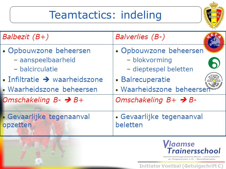 Initiator Voetbal (Getuigschrift C) Balbezit (B+)Balverlies (B-) O pbouwzone beheersen – aanspeelbaarheid – balcirculatie I nfiltratie  waarheidszone