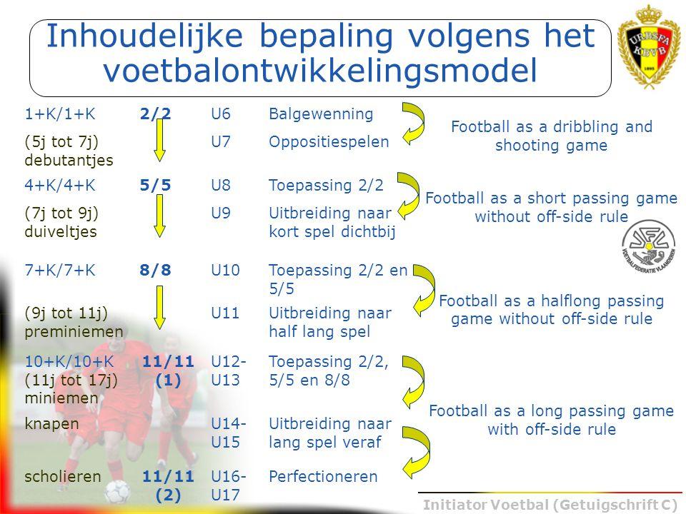 Initiator Voetbal (Getuigschrift C) Inhoudelijke bepaling volgens het voetbalontwikkelingsmodel 1+K/1+K2/2U6Balgewenning Football as a dribbling and s