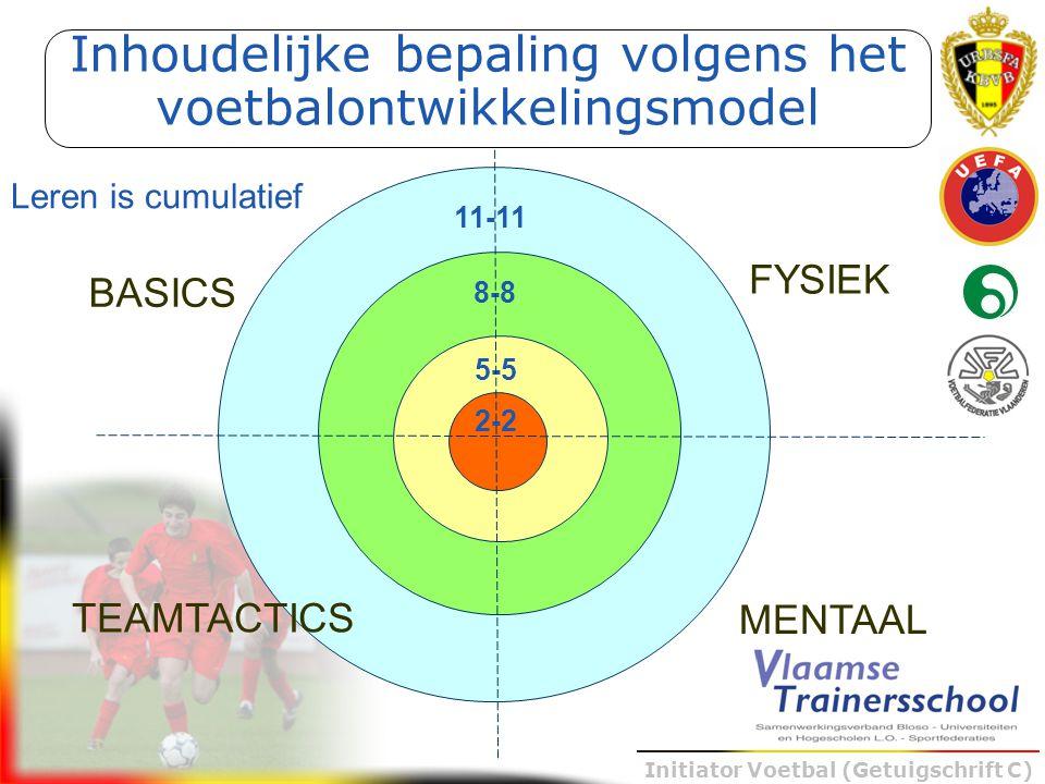 Initiator Voetbal (Getuigschrift C) 11-11 Inhoudelijke bepaling volgens het voetbalontwikkelingsmodel BASICS TEAMTACTICS FYSIEK MENTAAL Leren is cumul