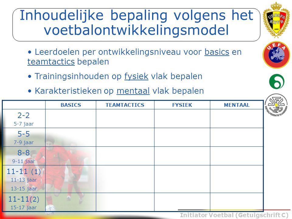 Initiator Voetbal (Getuigschrift C) BASICSTEAMTACTICSFYSIEKMENTAAL 2-2 5-7 jaar 5-5 7-9 jaar 8-8 9-11 jaar 11-11 (1) 11-13 jaar 13-15 jaar 11-11 (2) 1