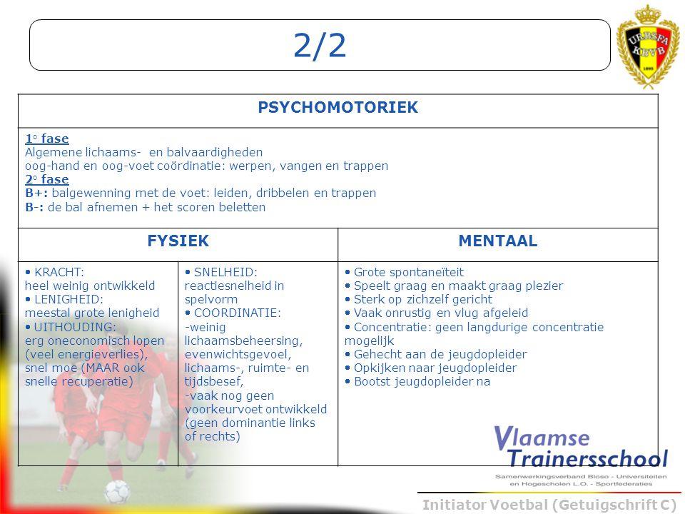 Initiator Voetbal (Getuigschrift C) PSYCHOMOTORIEK 1° fase Algemene lichaams- en balvaardigheden oog-hand en oog-voet coördinatie: werpen, vangen en t