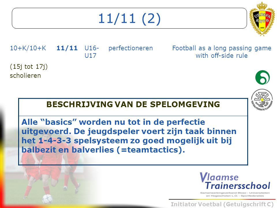 Initiator Voetbal (Getuigschrift C) 10+K/10+K11/11U16- U17 perfectionerenFootball as a long passing game with off-side rule (15j tot 17j) scholieren B
