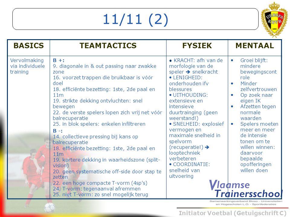 Initiator Voetbal (Getuigschrift C) BASICSTEAMTACTICSFYSIEKMENTAAL Vervolmaking via individuele training B +: 9. diagonale in & out passing naar zwakk