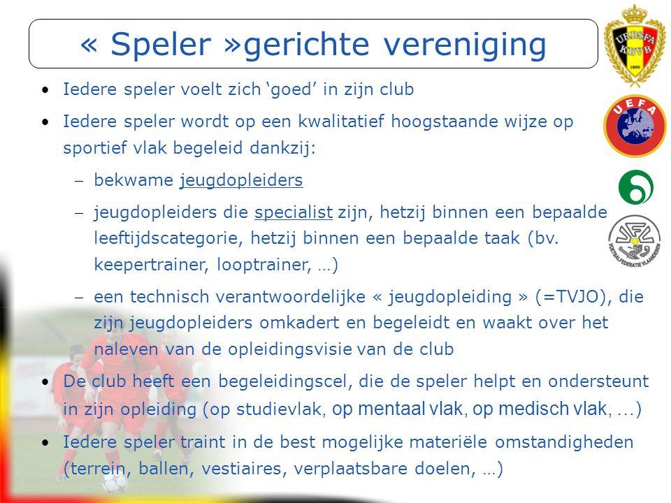 Initiator Voetbal (Getuigschrift C) « Speler »gerichte vereniging Iedere speler voelt zich 'goed' in zijn club Iedere speler wordt op een kwalitatief