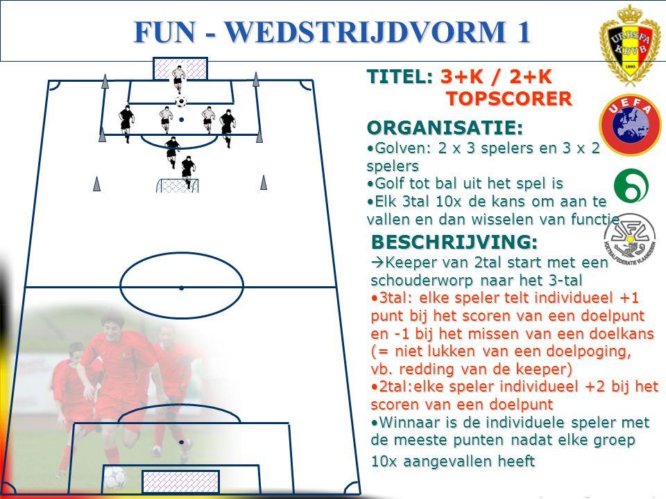 Initiator Voetbal (Getuigschrift C) FUN - WEDSTRIJDVORM 1 BESCHRIJVING:  Keeper van 2tal start met een schouderworp naar het 3-tal 3tal: elke speler