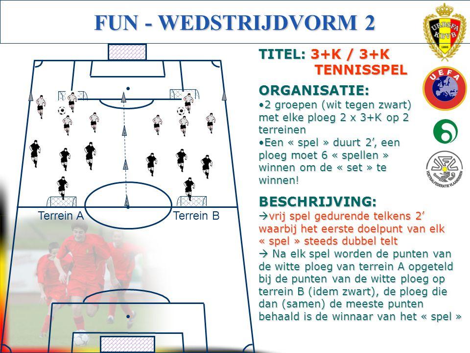 Initiator Voetbal (Getuigschrift C) FUN - WEDSTRIJDVORM 2 BESCHRIJVING:  vrij spel gedurende telkens 2' waarbij het eerste doelpunt van elk « spel »