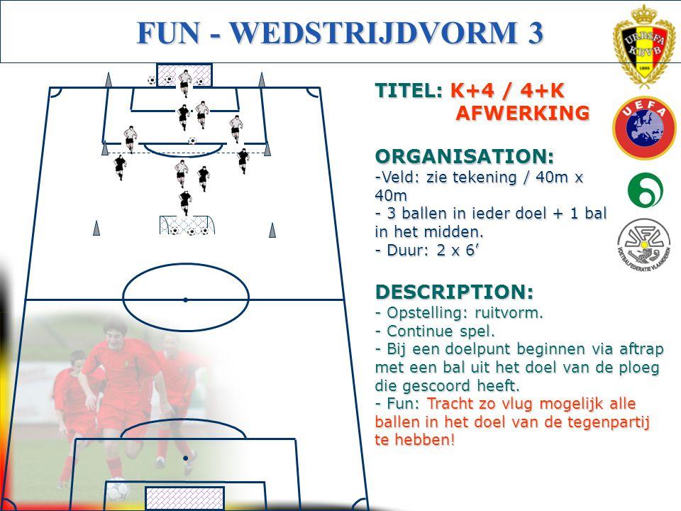 Initiator Voetbal (Getuigschrift C) FUN - WEDSTRIJDVORM 3 DESCRIPTION: - Opstelling: ruitvorm. - Continue spel. - Bij een doelpunt beginnen via aftrap