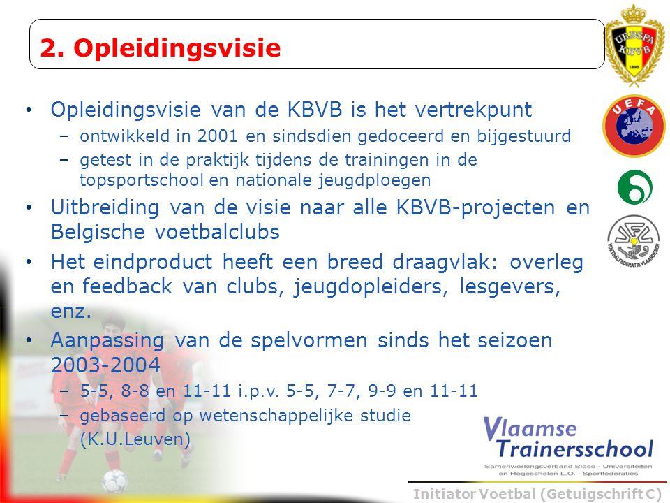 Initiator Voetbal (Getuigschrift C) Opleidingsvisie van de KBVB is het vertrekpunt –ontwikkeld in 2001 en sindsdien gedoceerd en bijgestuurd –getest i