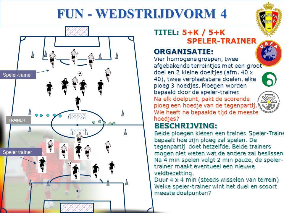 Initiator Voetbal (Getuigschrift C) FUN - WEDSTRIJDVORM 4 BESCHRIJVING: Beide ploegen kiezen een trainer. Speler-Trainer bepaalt hoe zijn ploeg zal sp
