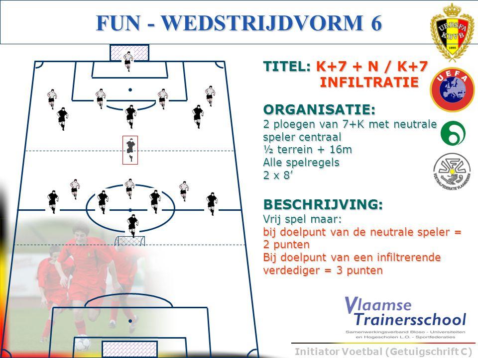 Initiator Voetbal (Getuigschrift C) FUN - WEDSTRIJDVORM 6 BESCHRIJVING: Vrij spel maar: bij doelpunt van de neutrale speler = 2 punten Bij doelpunt va