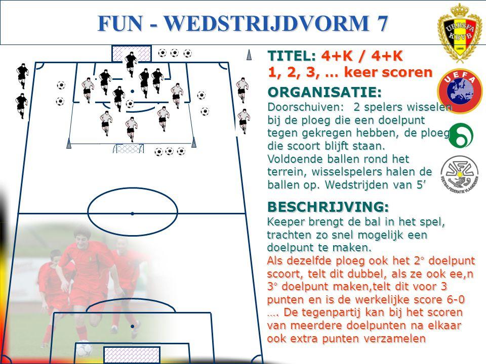 Initiator Voetbal (Getuigschrift C) FUN - WEDSTRIJDVORM 7 BESCHRIJVING: Keeper brengt de bal in het spel, trachten zo snel mogelijk een doelpunt te ma