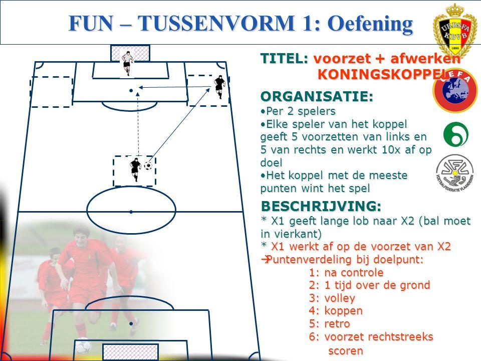 Initiator Voetbal (Getuigschrift C) BESCHRIJVING: * X1 geeft lange lob naar X2 (bal moet in vierkant) * X1 werkt af op de voorzet van X2  Puntenverde