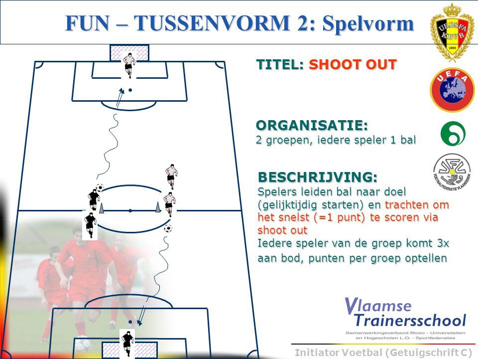 Initiator Voetbal (Getuigschrift C) BESCHRIJVING: Spelers leiden bal naar doel (gelijktijdig starten) en trachten om het snelst (=1 punt) te scoren vi