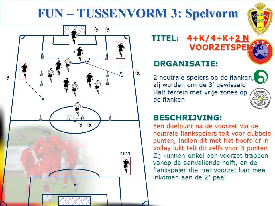 Initiator Voetbal (Getuigschrift C) TITEL: 4+K/4+K+2 N VOORZETSPEL FUN – TUSSENVORM 3: Spelvorm BESCHRIJVING: Een doelpunt na de voorzet via de neutra