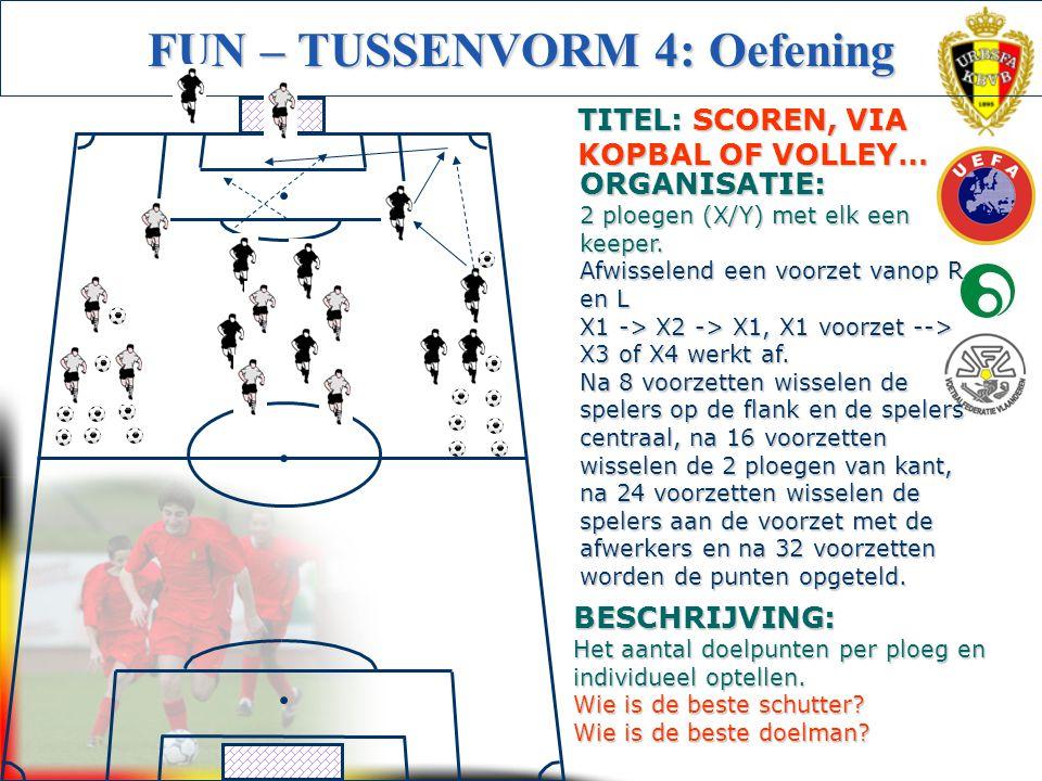 Initiator Voetbal (Getuigschrift C) BESCHRIJVING: Het aantal doelpunten per ploeg en individueel optellen. Wie is de beste schutter? Wie is de beste d