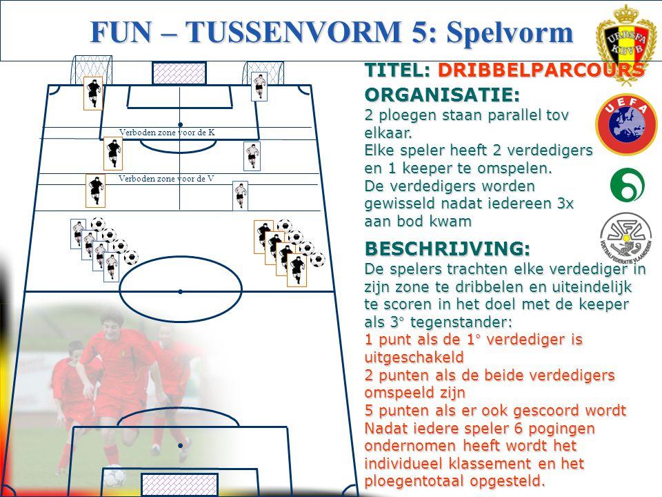 Initiator Voetbal (Getuigschrift C) BESCHRIJVING: De spelers trachten elke verdediger in zijn zone te dribbelen en uiteindelijk te scoren in het doel