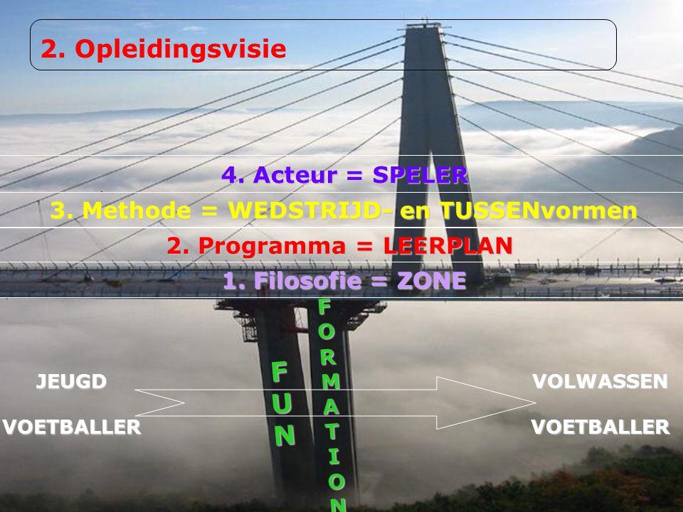 Initiator Voetbal (Getuigschrift C) Het voetbalontwikkelingsmodel 5 6 7 8 9 10 11 12 13 14 15 16 17 18 19 20 21j Ik en de bal (fase 1: 2-2) collectief spel 'dichtbij' (fase 2: 5-5) collectief spel '2° graad' (fase 3: 8-8) collectief spel 'veraf' (fase 4: 11-11) Speldimensies/ontwikkelingsfases Technisch-tactische ontwikkelingsdoelen binnen het leerplan TEAMTACTICS BASICS Vervolmaking exploratie