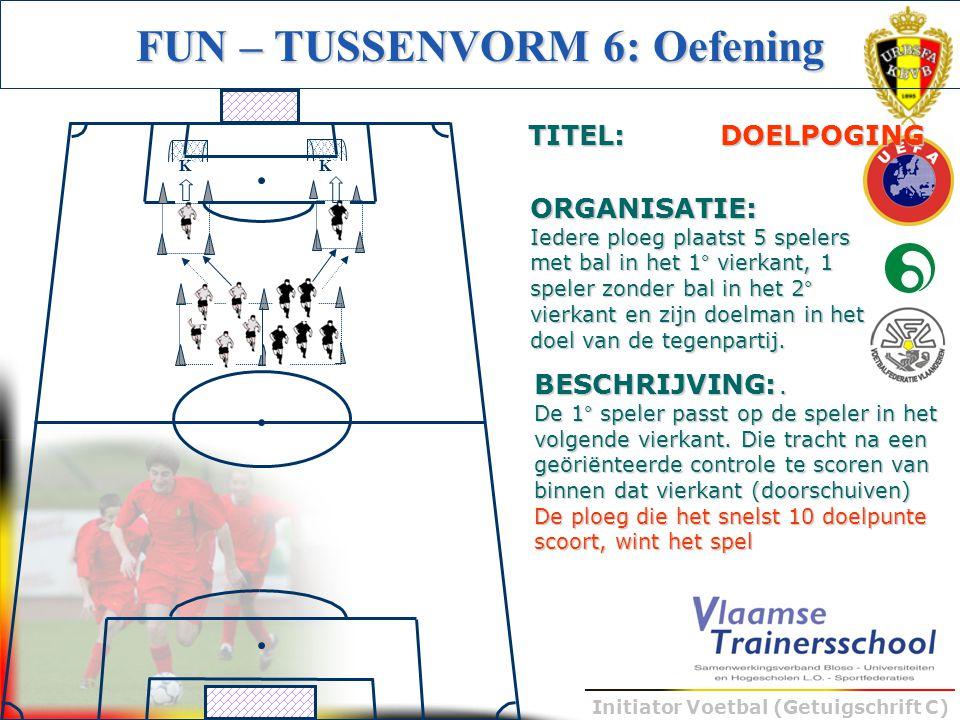 Initiator Voetbal (Getuigschrift C) BESCHRIJVING:. De 1° speler passt op de speler in het volgende vierkant. Die tracht na een geöriënteerde controle