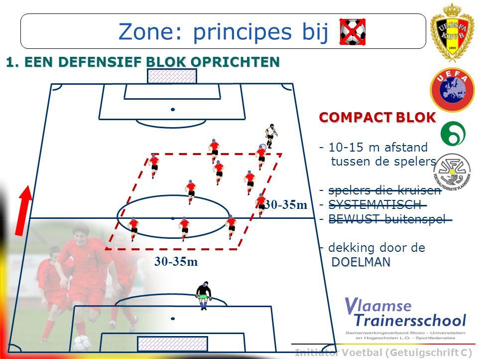 Initiator Voetbal (Getuigschrift C) 1. EEN DEFENSIEF BLOK OPRICHTEN 30-35m COMPACT BLOK - 10-15 m afstand tussen de spelers - spelers die kruisen - SY