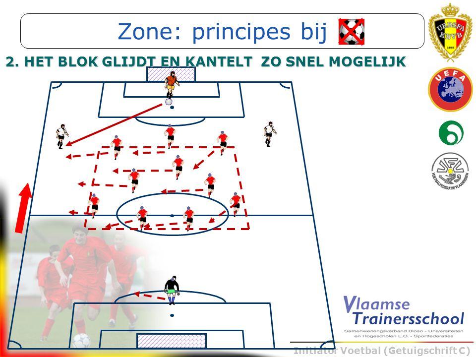 Initiator Voetbal (Getuigschrift C) 2. HET BLOK GLIJDT EN KANTELT ZO SNEL MOGELIJK Zone: principes bij