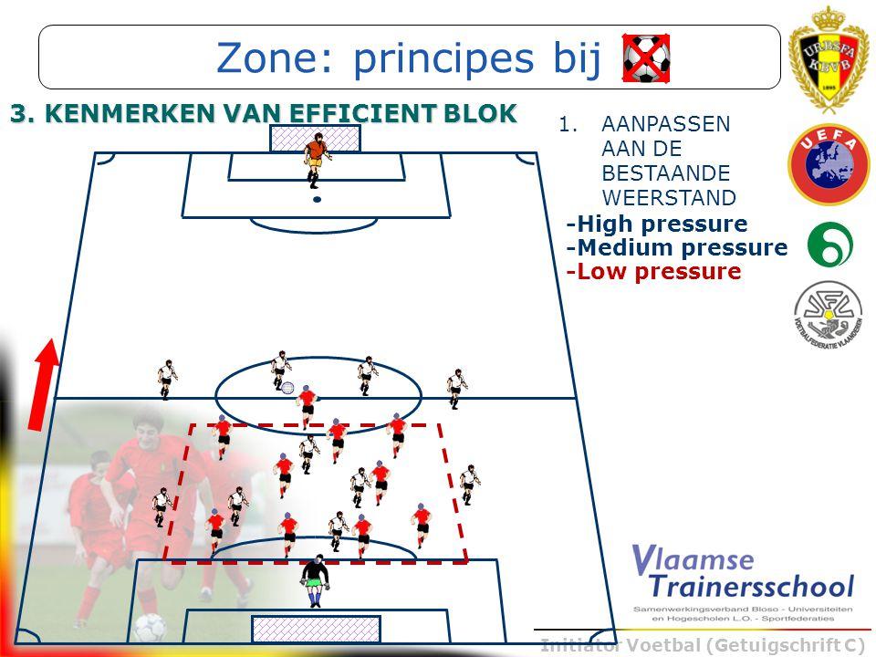 Initiator Voetbal (Getuigschrift C) -Low pressure Zone: principes bij 3. KENMERKEN VAN EFFICIENT BLOK -Medium pressure -High pressure 1.AANPASSEN AAN