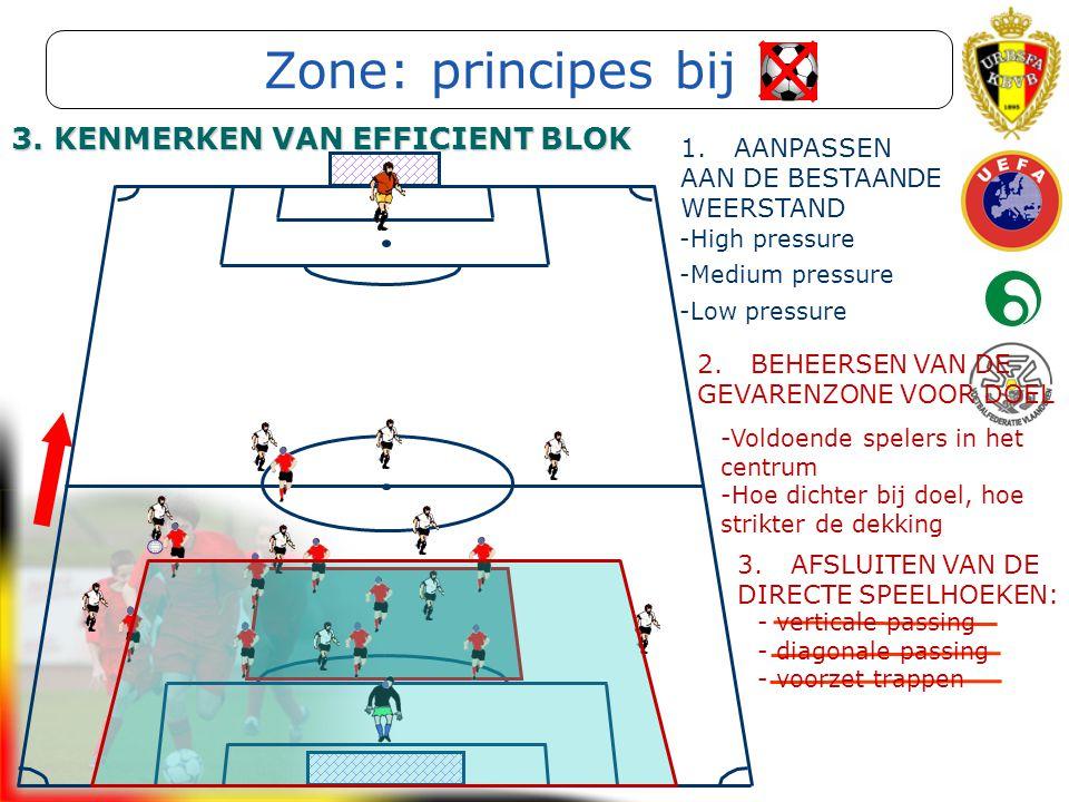 Initiator Voetbal (Getuigschrift C) -Voldoende spelers in het centrum -Hoe dichter bij doel, hoe strikter de dekking - verticale passing - diagonale p