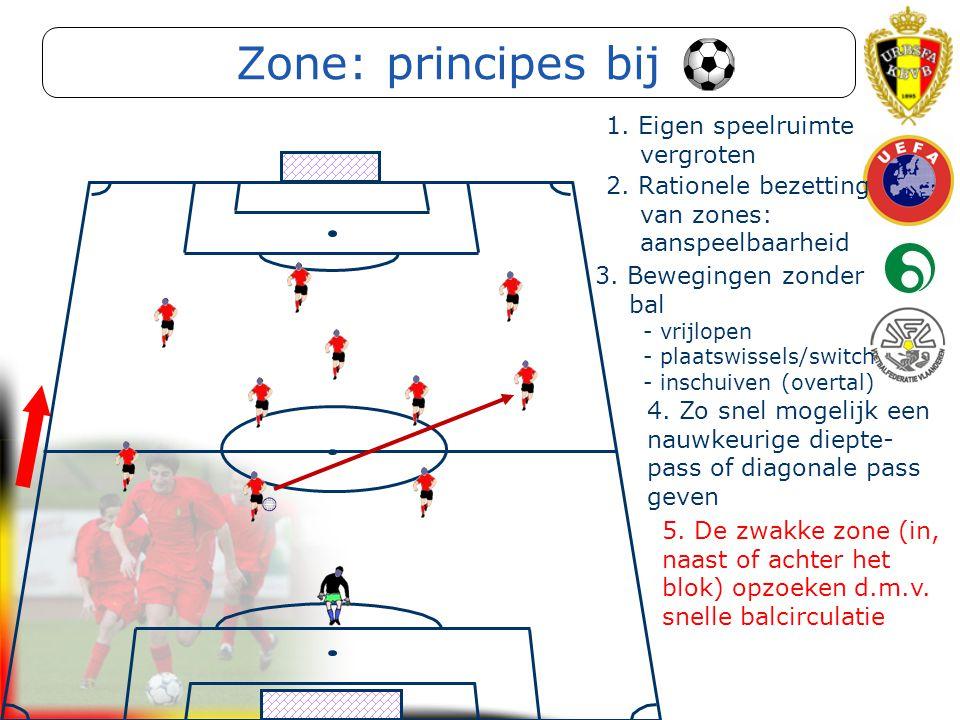 Initiator Voetbal (Getuigschrift C) 5. De zwakke zone (in, naast of achter het blok) opzoeken d.m.v. snelle balcirculatie Zone: principes bij 4. Zo sn