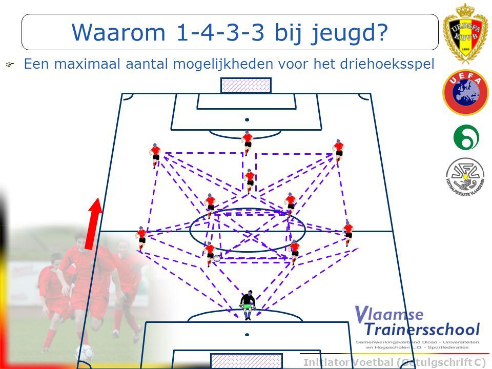Initiator Voetbal (Getuigschrift C)  Een maximaal aantal mogelijkheden voor het driehoeksspel Waarom 1-4-3-3 bij jeugd?