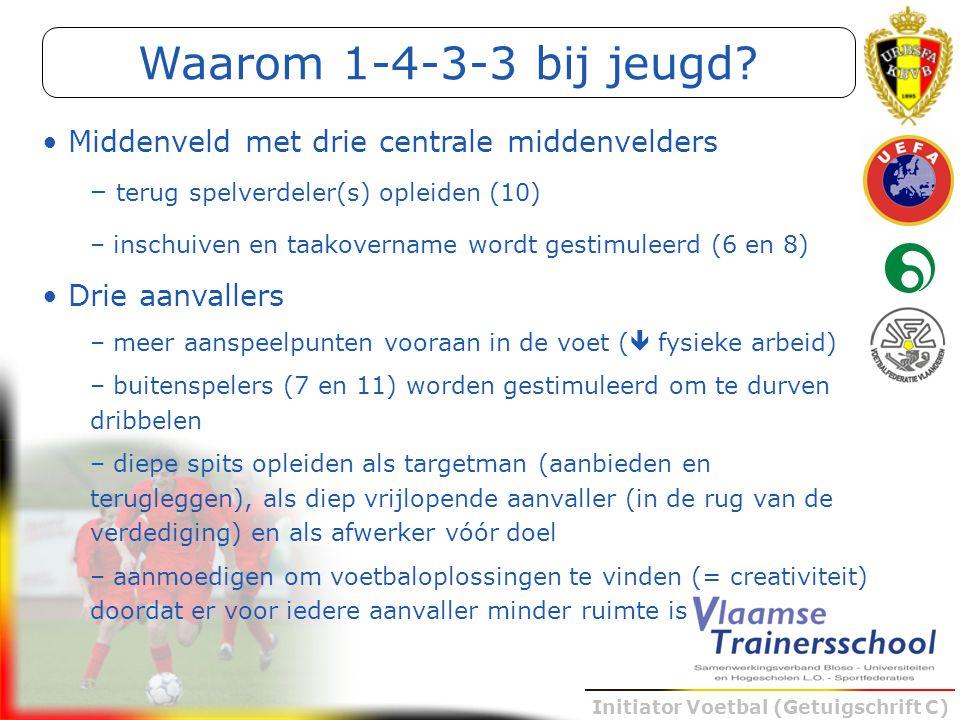 Initiator Voetbal (Getuigschrift C) Middenveld met drie centrale middenvelders – terug spelverdeler(s) opleiden (10) – inschuiven en taakovername word