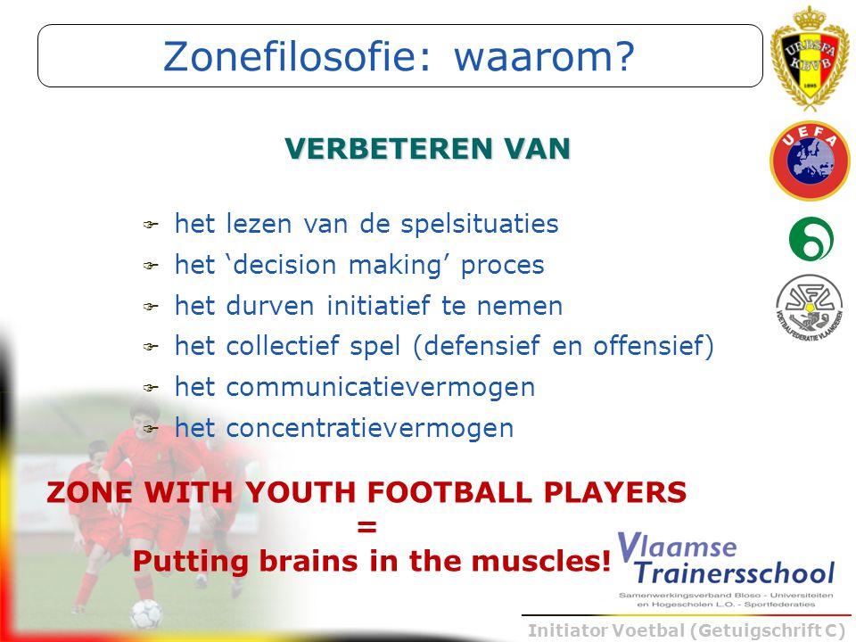 Initiator Voetbal (Getuigschrift C) Zonefilosofie: waarom?  het lezen van de spelsituaties  het 'decision making' proces  het durven initiatief te