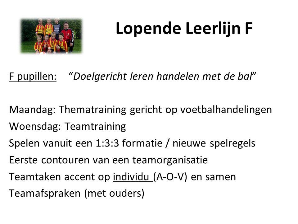 """Lopende Leerlijn F F pupillen:""""Doelgericht leren handelen met de bal"""" Maandag: Thematraining gericht op voetbalhandelingen Woensdag: Teamtraining Spel"""
