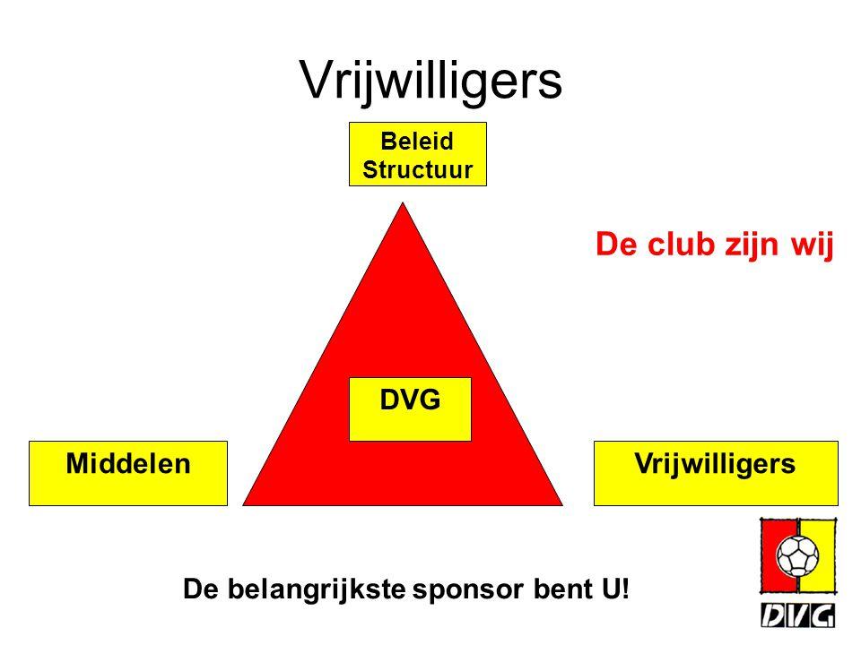 Vrijwilligers Beleid Structuur MiddelenVrijwilligers DVG De belangrijkste sponsor bent U! De club zijn wij