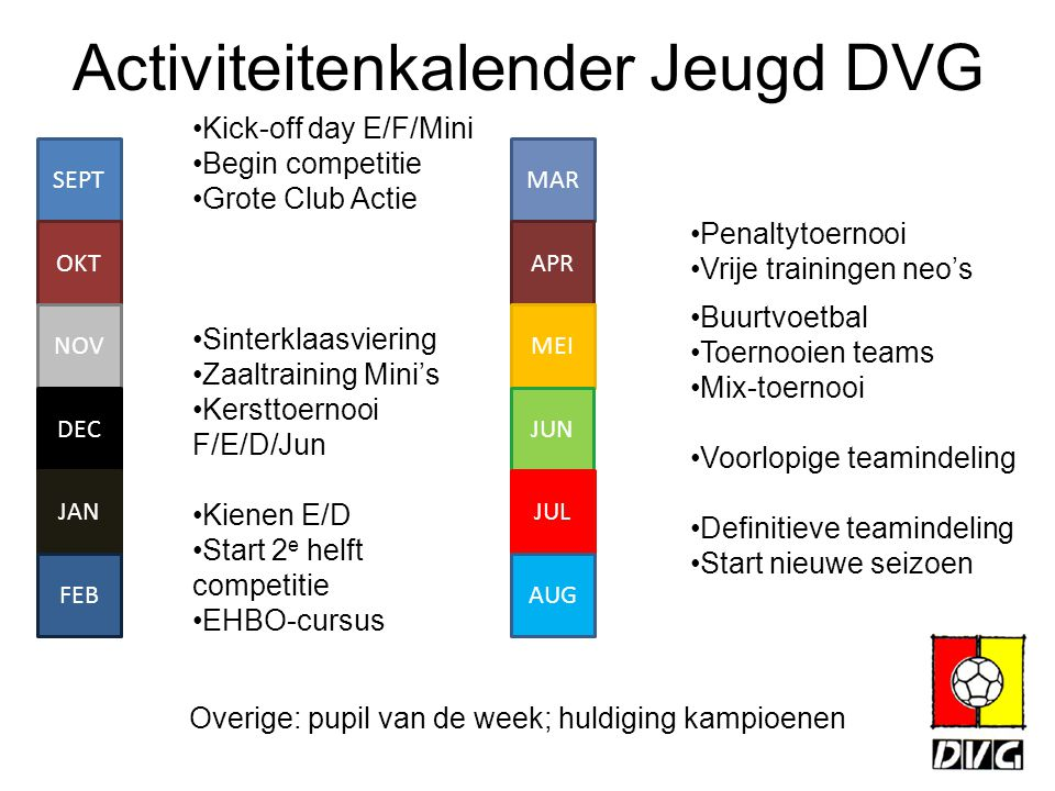 Activiteitenkalender Jeugd DVG SEPT OKT NOV DEC JAN FEB MAR APR MEI JUN JUL AUG Kick-off day E/F/Mini Begin competitie Grote Club Actie Sinterklaasviering Zaaltraining Mini's Kersttoernooi F/E/D/Jun Kienen E/D Start 2 e helft competitie EHBO-cursus Penaltytoernooi Vrije trainingen neo's Buurtvoetbal Toernooien teams Mix-toernooi Voorlopige teamindeling Definitieve teamindeling Start nieuwe seizoen Overige: pupil van de week; huldiging kampioenen