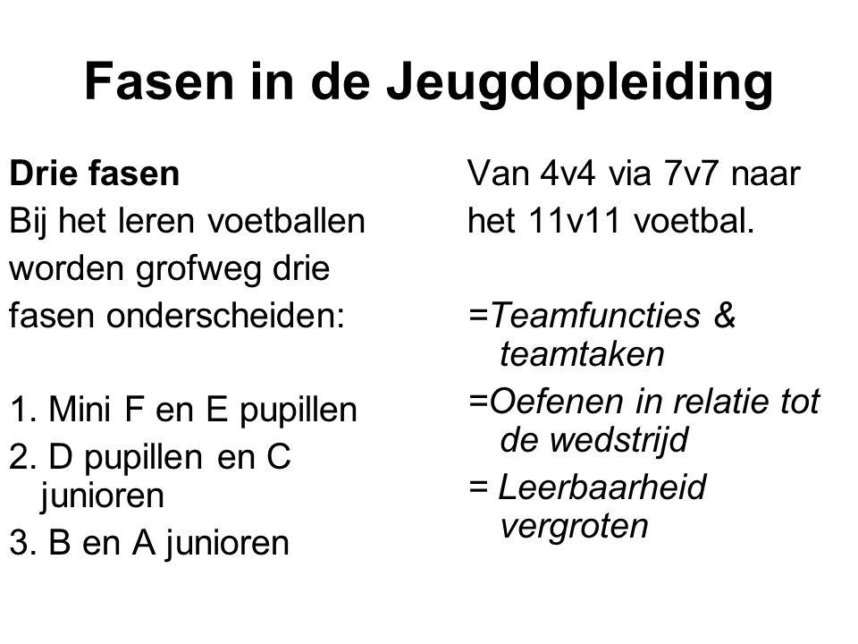 Fasen in de Jeugdopleiding Drie fasen Bij het leren voetballen worden grofweg drie fasen onderscheiden: 1. Mini F en E pupillen 2. D pupillen en C jun
