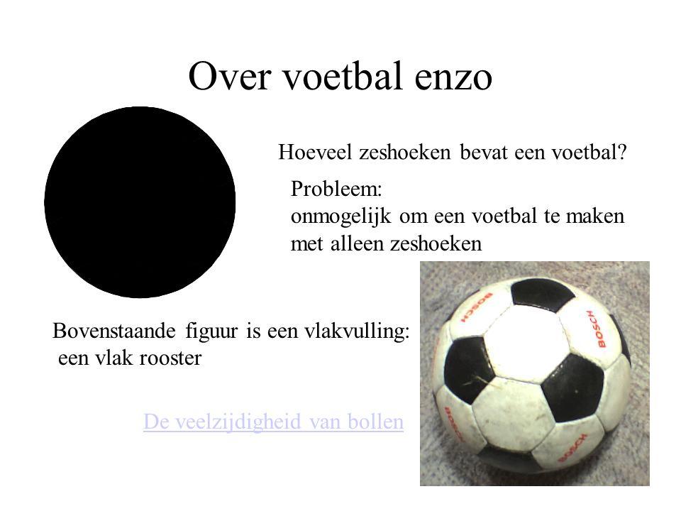 Over voetbal enzo Hoeveel zeshoeken bevat een voetbal? Probleem: onmogelijk om een voetbal te maken met alleen zeshoeken Bovenstaande figuur is een vl
