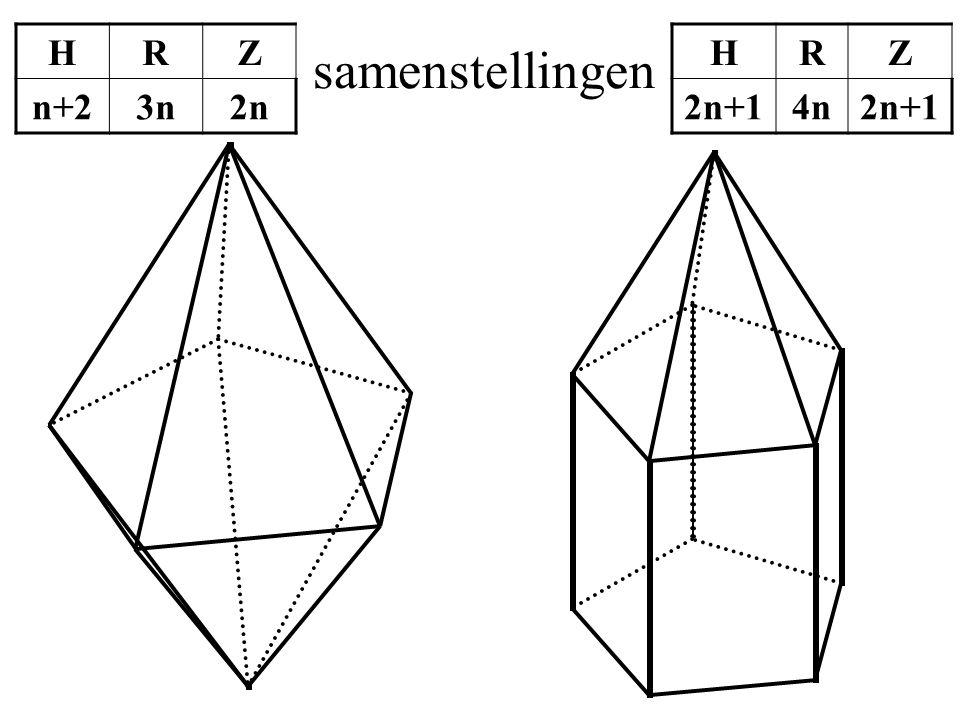 samenstellingen HRZ 2n+14n2n+1 HRZ n+23n2n