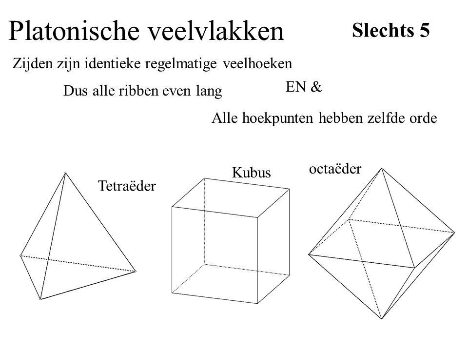 Platonische veelvlakken Zijden zijn identieke regelmatige veelhoeken Dus alle ribben even lang Alle hoekpunten hebben zelfde orde Slechts 5 Tetraëder Kubus octaëder EN &